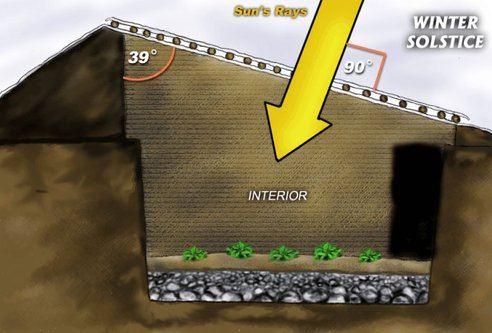 walipini sklenik podzemny ekologicke zahrada zahradnictvo pestovanie solarne zdroj 2 Postavte si podzemný skleník za menej ako 200 Eur na celoročné záhradníctvo