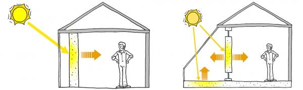 rombeho-stena-nizkoenergeticky-dom-stavby-vykurovanie-energia-ecoprodukt-sk