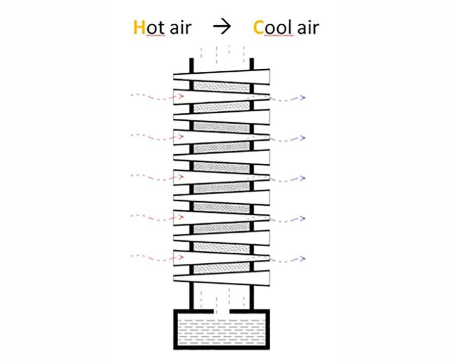 schema-klimatiacie
